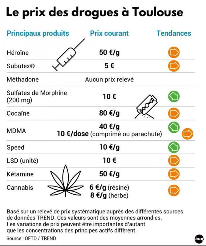 À Toulouse, l explosion du cannabis   PsychoACTIF 02628bdaf33a